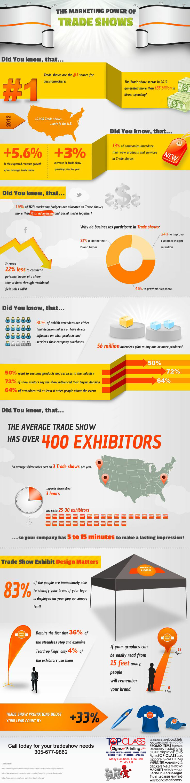 tradeshow-exhibits-and-displays-facts